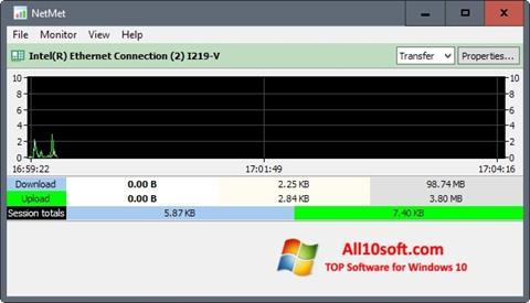 স্ক্রিনশট Network Meter Windows 10